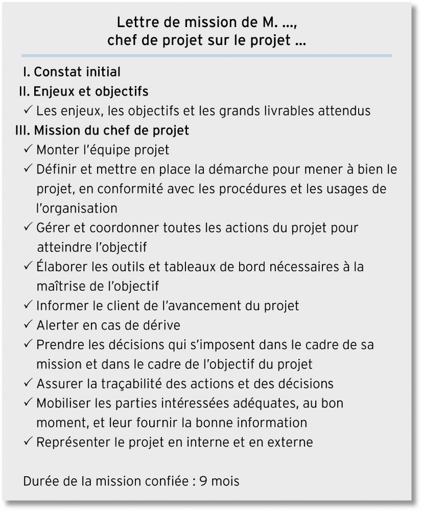 Modele Lettre De Motivation Chef De Projet: Lettre De Nomination Dun Responsable