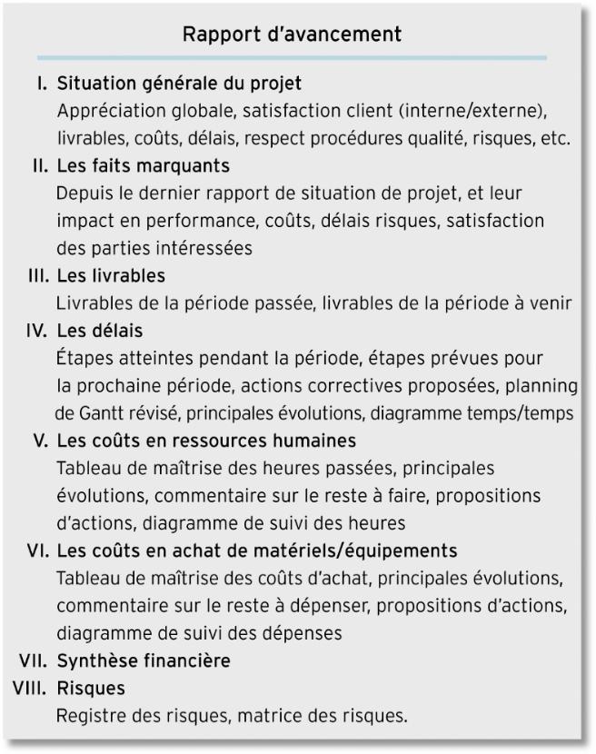 comment rediger un rapport pdf