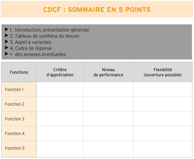Le Cahier Des Charges Fonctionnel Cdcf