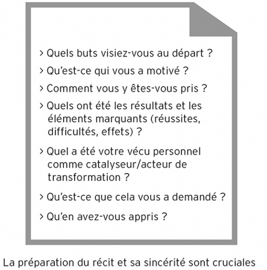 les tables apprenantes