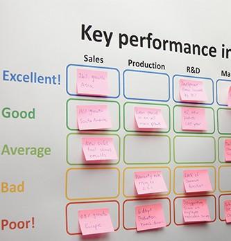Quels sont les indicateurs de rentabilité ?