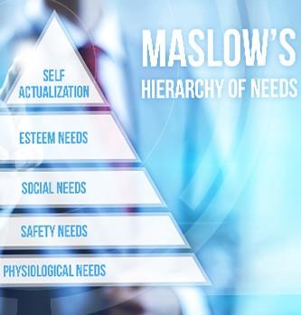 Comment expliquer la pyramide de Maslow ?