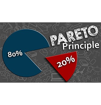 Comment calculer la loi de Pareto ?