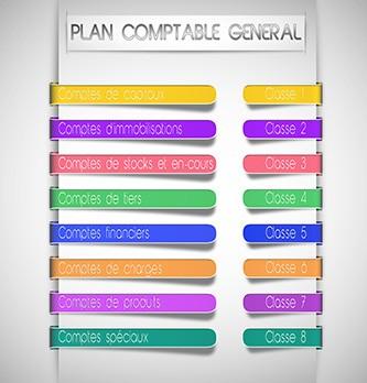 Comment utiliser le plan comptable général ?