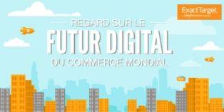 Le marketing digital, promis à un brillant avenir