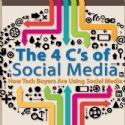 """Les 4C du """"Social Media"""" : contenu, conversation, communauté, connexions"""