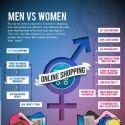 Achats en ligne : les femmes dépensent moins que les hommes