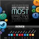 Guide des marques : comment choisir les réseaux sociaux les plus efficaces