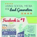 84% des entreprises B to B utilisent les médias sociaux comme un outil marketing