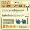 """It's a mobile World"""