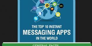 Le top 10 des applications de messageries instantanées dans le monde