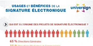 La GMF propose l'adhésion en ligne avec la signature électronique sur son contrat de prévoyance Accolia