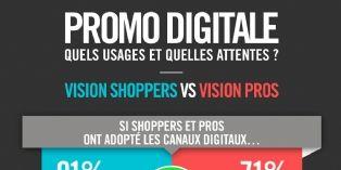 Promotion digitale : usages et attentes