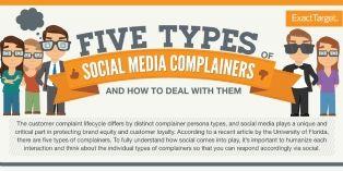 Quelle réaction avoir quand un client se plaint sur les réseaux sociaux ?