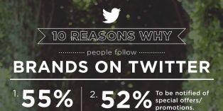 Qu'est-ce qui incite les consommateurs à suivre une marque sur Twitter ?