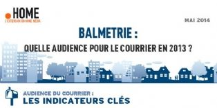 Média courrier : quelle audience en 2013 ?