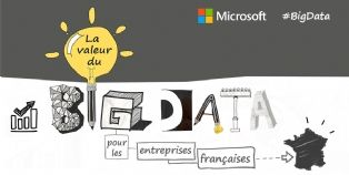 La manne du big data