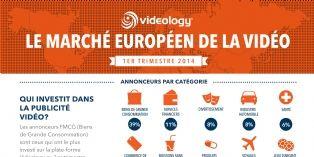 Quid du marché européen de la vidéo au premier semestre 2014?