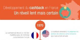 Développement du cash-back en France : un réveil lent mais certain