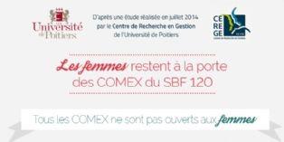 SBF 120: les femmes exclues du comex?