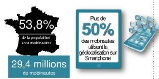 50% des mobinautes utilisent la g�olocalisation sur leur smartphone