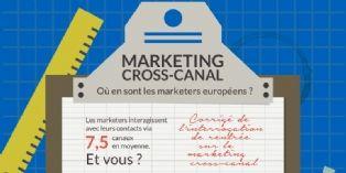 Marketing cross-canal : une r�ponse adapt�e au consommateur d'aujourd'hui