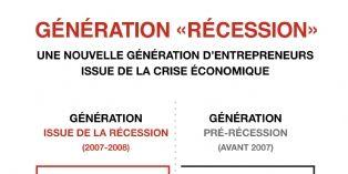 'G�n�ration r�cession': des entrepreneurs jeunes, innovants... et performants!