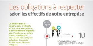 Seuils sociaux : les obligations � respecter selon les effectifs de votre PME