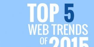 Web design : les cinq tendances marquantes de 2015