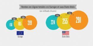 E-commerce : les Fran�ais d�pensent de plus en plus sur Internet