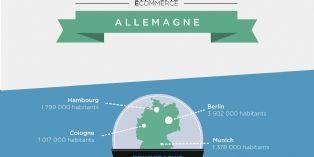 L'e-commerce en Allemagne