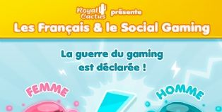 Social Gaming : l'avenir du jeu appartient aux femmes !