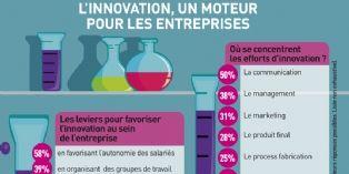 L'innovation, un moteur pour les entreprises