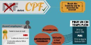 Le DIF est mort : vive le CPF !