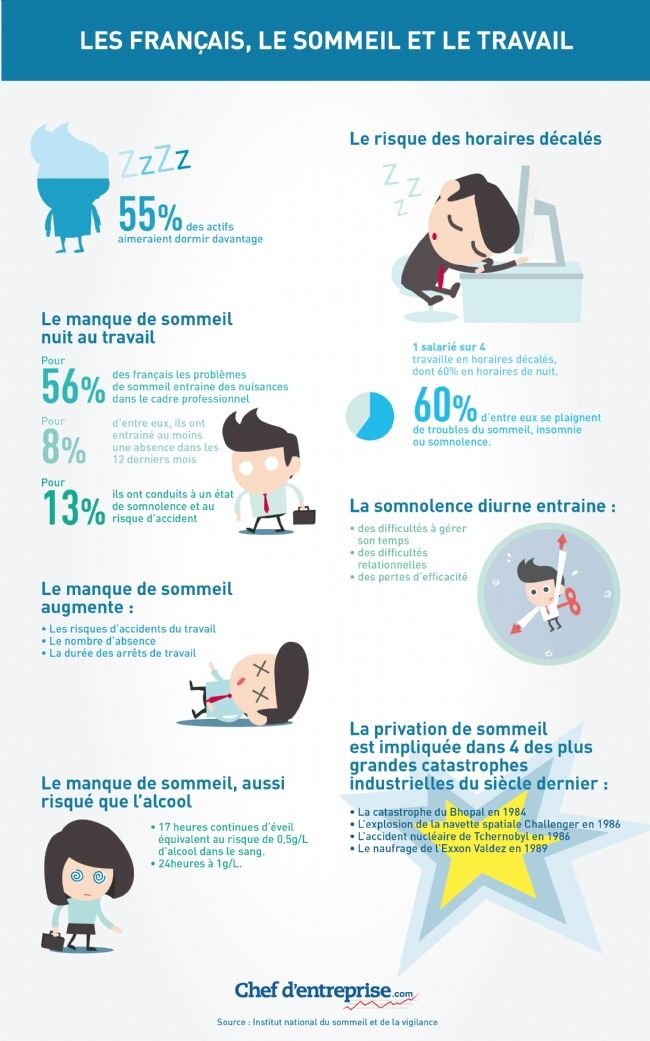 Le manque de sommeil : un frein à la performance au travail