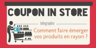 Quid de l'efficacit� du coupon in store?
