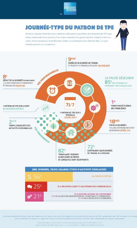 [Infographie] La journée type d'un patron de TPE