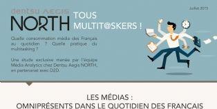 Panorama de la consommation médias des français