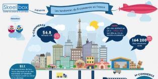 Les tendances de l'e-commerce en France