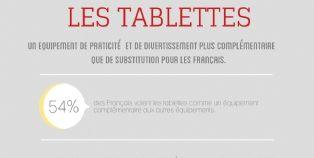 L'utilisation des tablettes en France