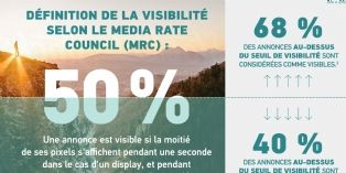 Comment savoir si une publicit� digitale est r�ellement visible ?