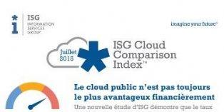 Cloud public vs cloud priv� : qui est le moins cher?
