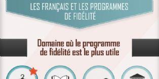 Programmes de fidélisation : les Français veulent plus de personnalisation