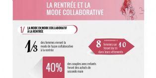 Les Françaises se mettent à la mode collaborative