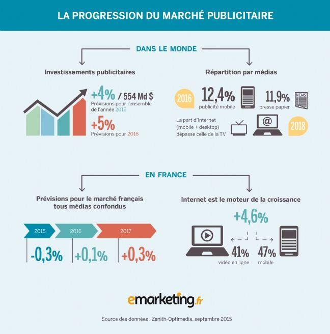 infographiste publicitaire