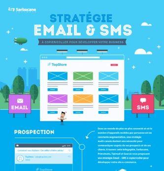Comment intégrer le SMS et l'e-mail à votre stratégie