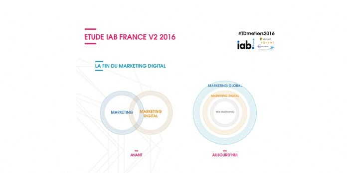 Baromètre métiers IAB : une culture digitale indispensable