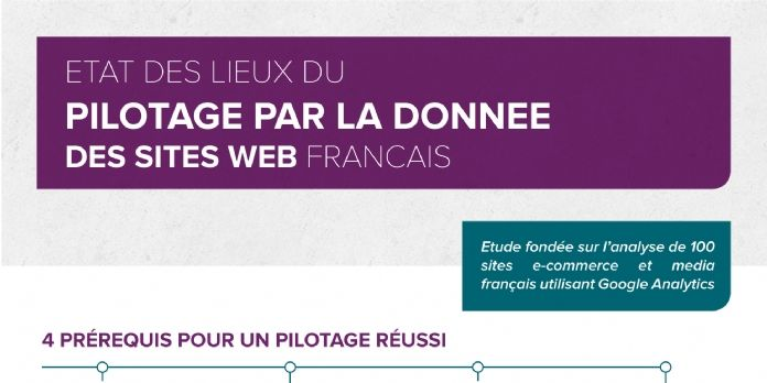 Comment bien piloter son site par la data?