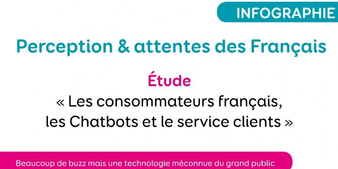 Les chatbots, un support efficace de la relation client