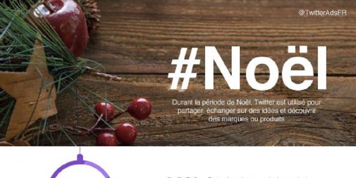 Le parcours d'achat des utilisateurs de Twitter à Noël
